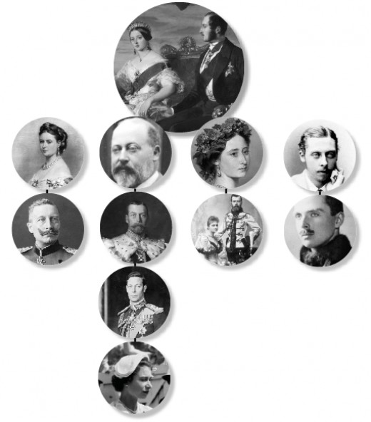 Prince Charles Edward family tree